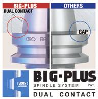 Big_plus_