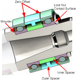 Angular Contact Bearings Mounted Back to Back with a Spacer