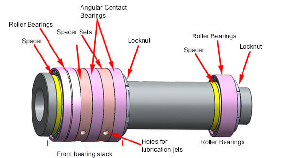 Bearing Stack Sectioned View 7
