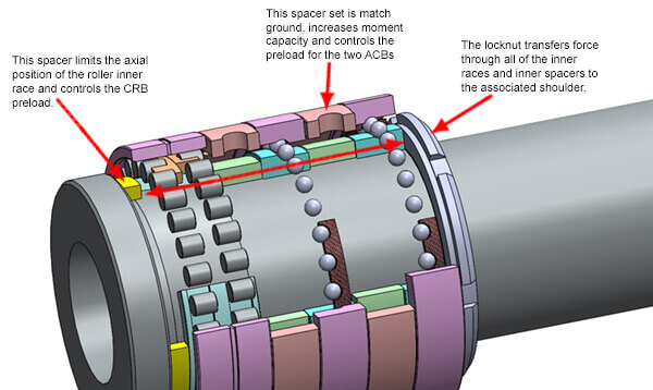 Bearing Stack Sectioned View 8