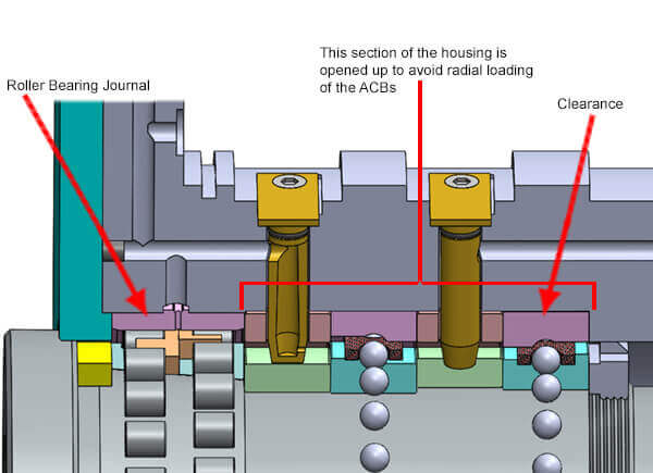 Bearing Stack Sectioned View 9