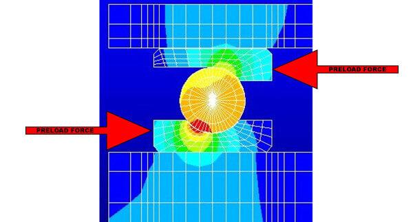 Angular Bearing Preload FEA